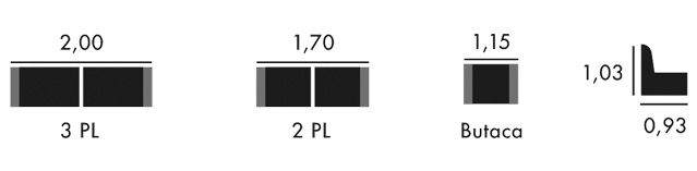 Medidas Plutón